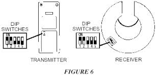 Hunter ceiling fan remote controls how do i determine which how dip switches work aloadofball Choice Image